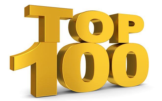 2020年1-3月中国房地产企业销售业绩排行榜TOP100